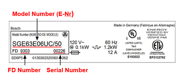 Your model number can be found on your rating plate